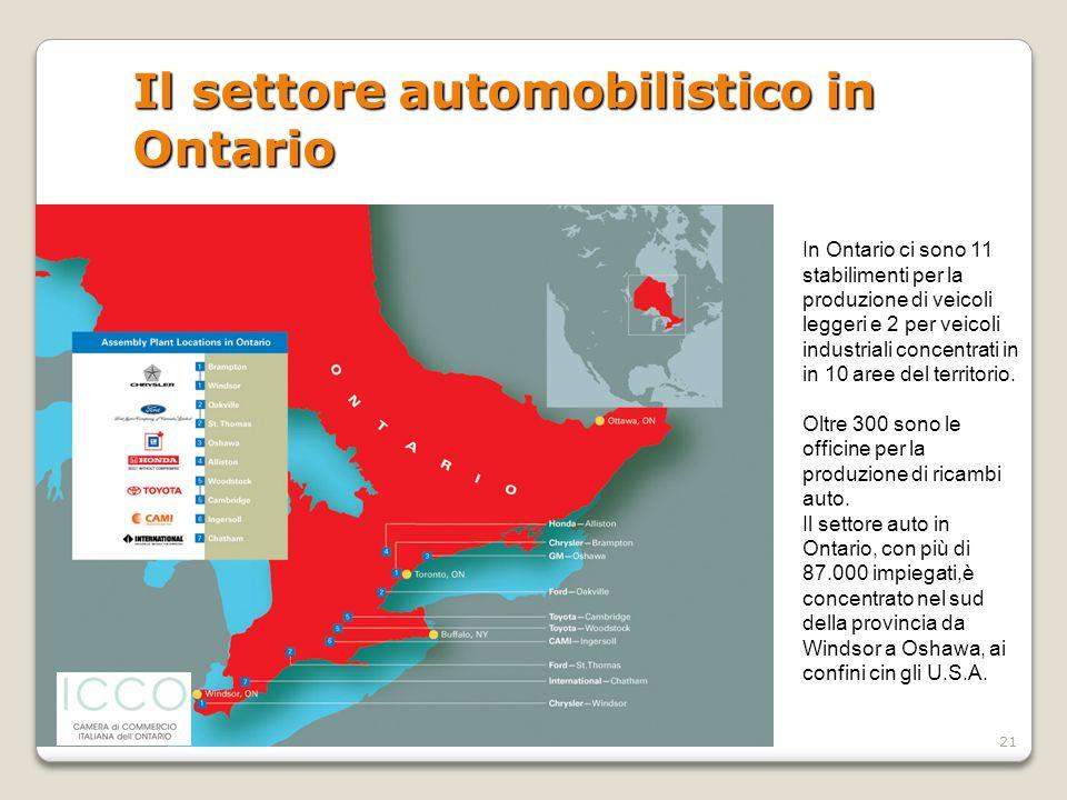 siti di incontri in Chatham Ontario Metodo di datazione ordinate