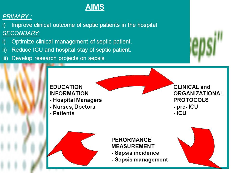 AIMS PRIMARY : i) Improve clinical outcome of septic patients in the hospital. SECONDARY: i) Optimize clinical management of septic patient.