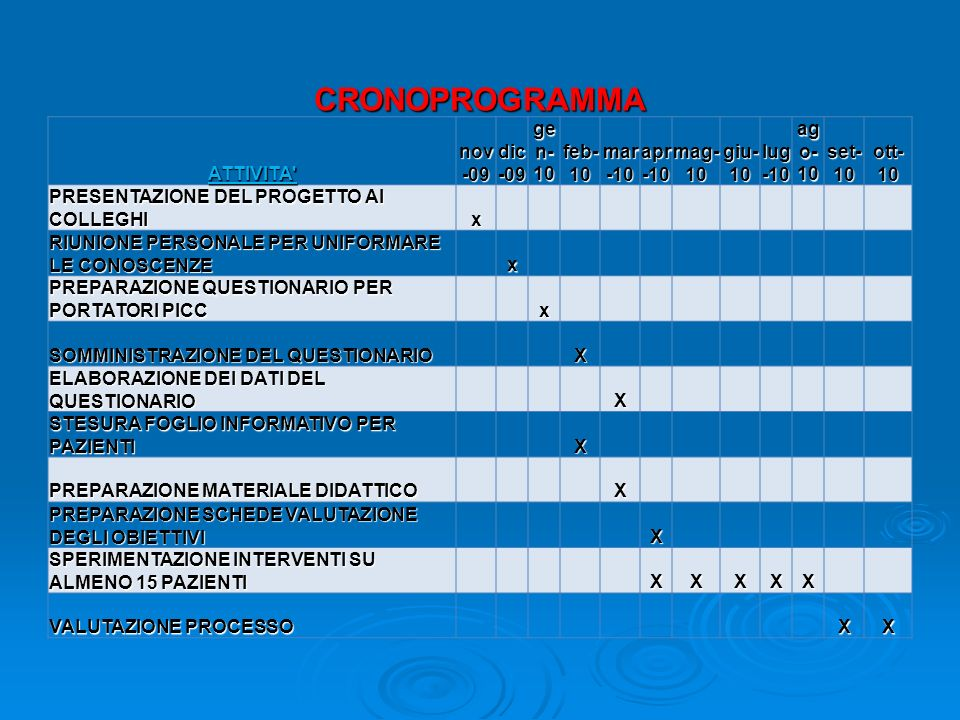CRONOPROGRAMMA ATTIVITA nov-09 dic-09 gen-10 feb-10 mar-10 apr-10