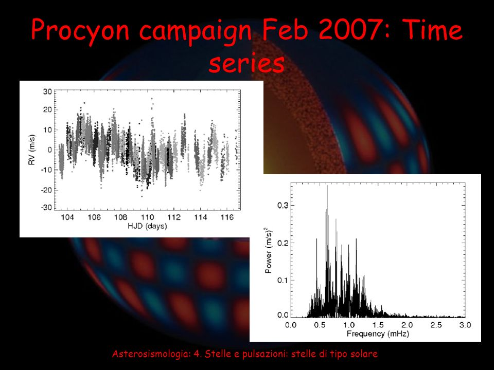 Procyon campaign Feb 2007: Time series