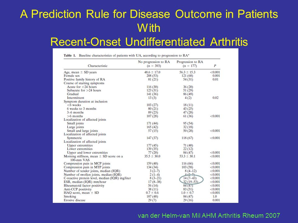 A Prediction Rule for Disease Outcome in Patients With Recent-Onset Undifferentiated Arthritis