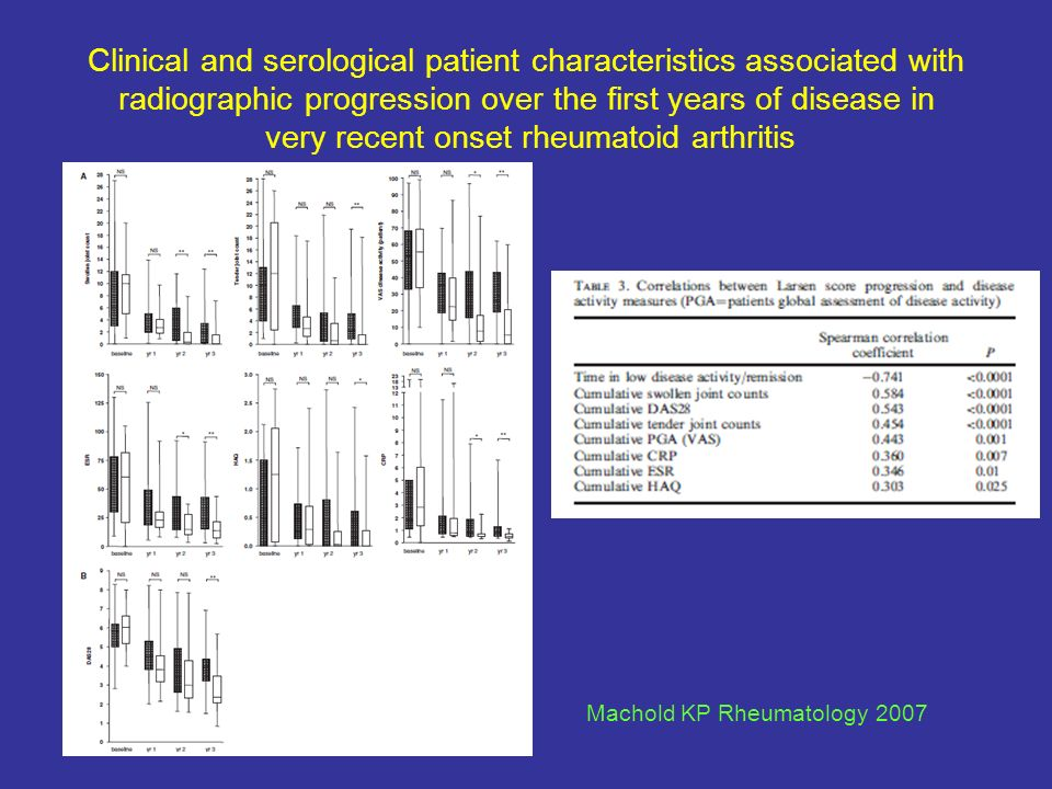 Clinical and serological patient characteristics associated with radiographic progression over the first years of disease in very recent onset rheumatoid arthritis