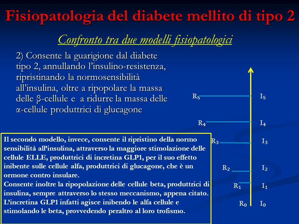 venga guarire dal diabetes mellito