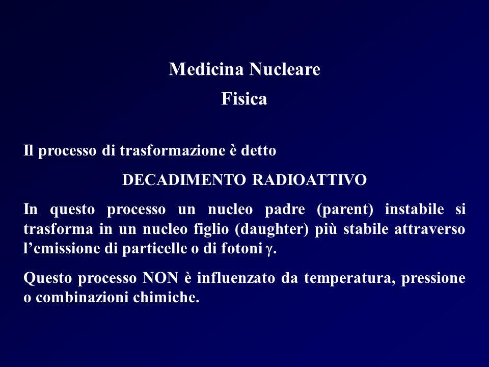 spiegare il processo di datazione radioattiva