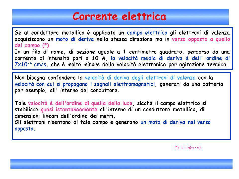 Corrente Elettrica