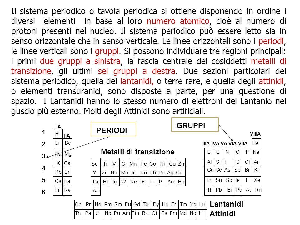 La tavola periodica degli elementi ppt scaricare il sistema periodico o tavola periodica si ottiene disponendo in ordine i diversi elementi in base urtaz Images