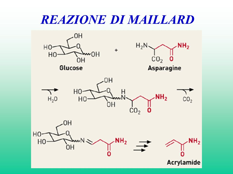 ACRILAMIDE IMPIEGHI 1. Produzione di polimeri - ppt video online scaricare