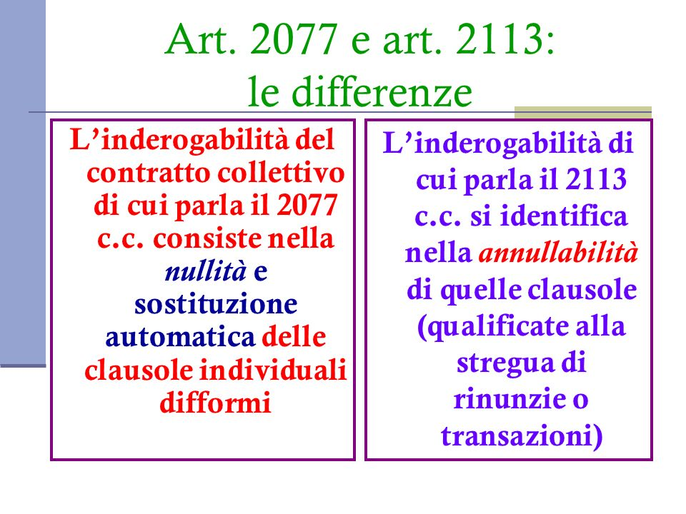 Art e art. 2113: le differenze