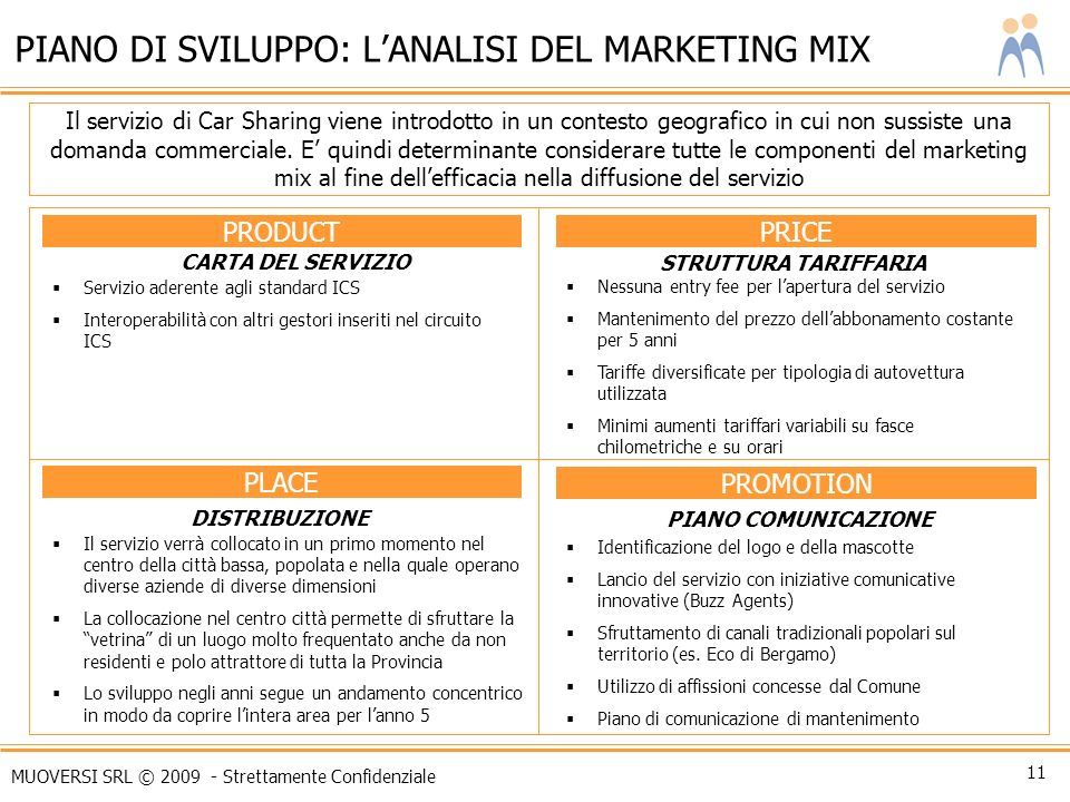 PIANO DI SVILUPPO: L'ANALISI DEL MARKETING MIX