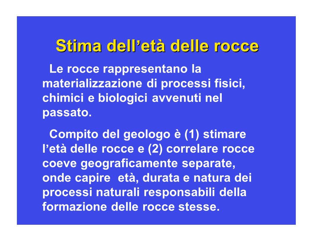 Datazione di rocce fossili e laboratori di eventi geologici
