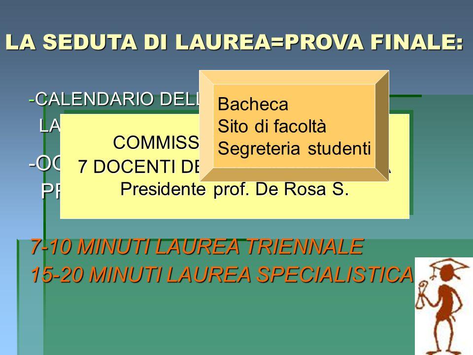 Unical Farmacia Calendario Accademico.Universita Della Calabria Ppt Scaricare