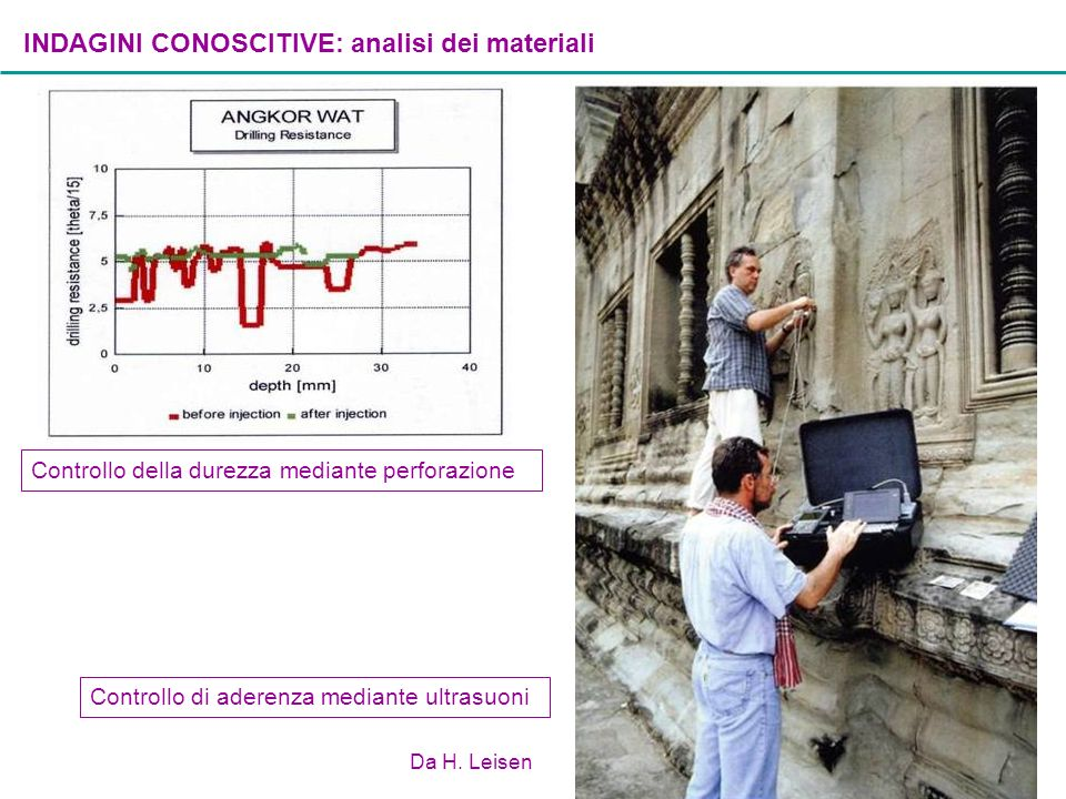INDAGINI CONOSCITIVE: analisi dei materiali
