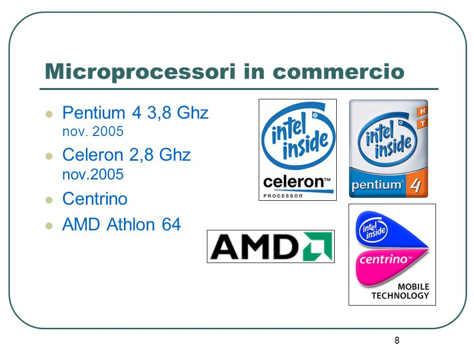 Microprocessori in commercio