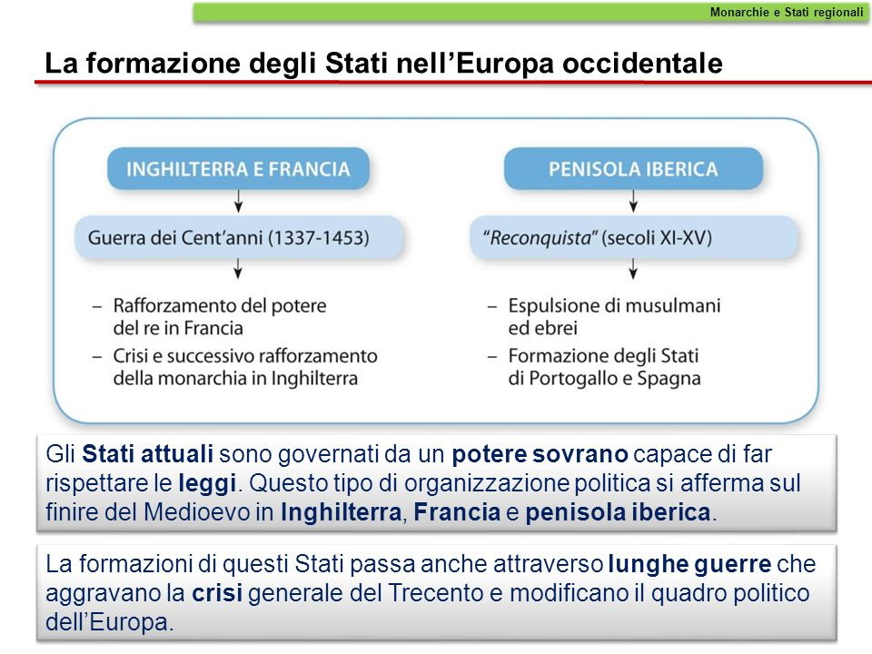 Monarchie E Stati Regionali Ppt Video Online Scaricare