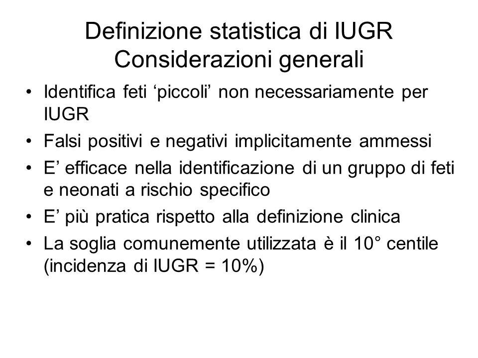 Identifica feti 'piccoli' non necessariamente per IUGR. Falsi ...