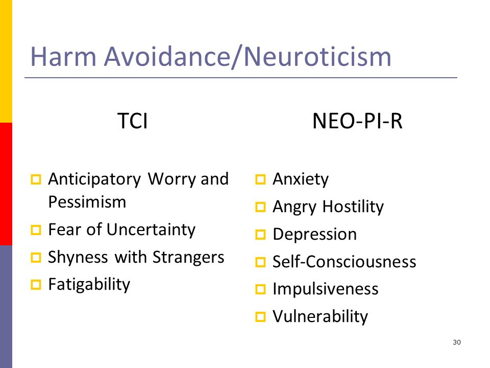Harm Avoidance/Neuroticism