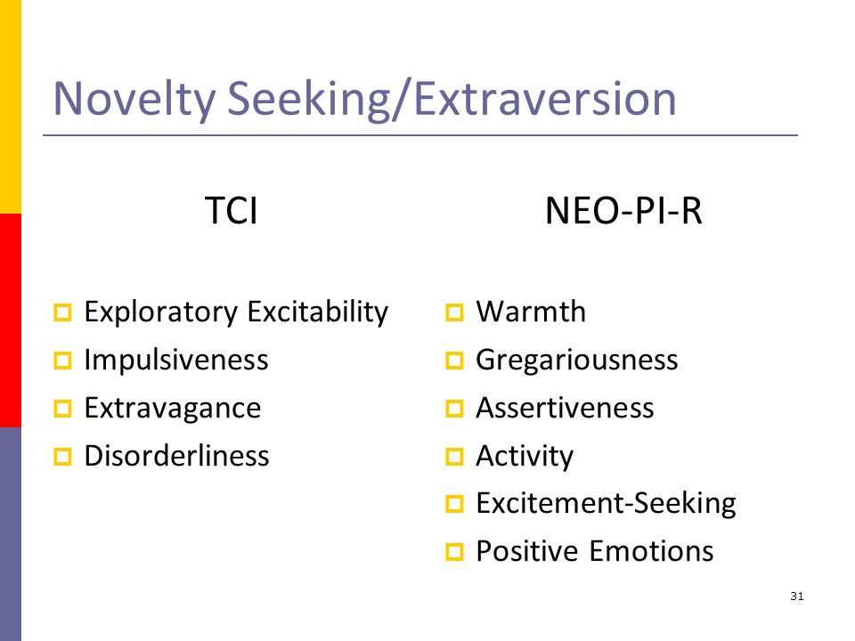 Novelty Seeking/Extraversion