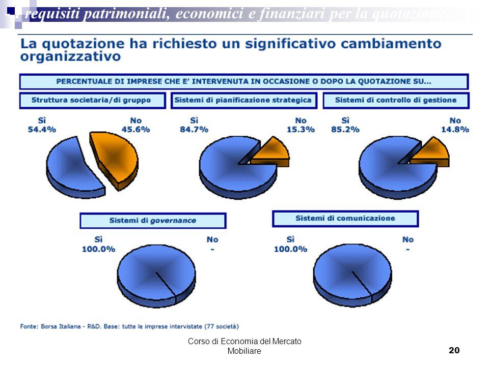 bcfa546284 Corso di Economia del Mercato Mobiliare - ppt scaricare