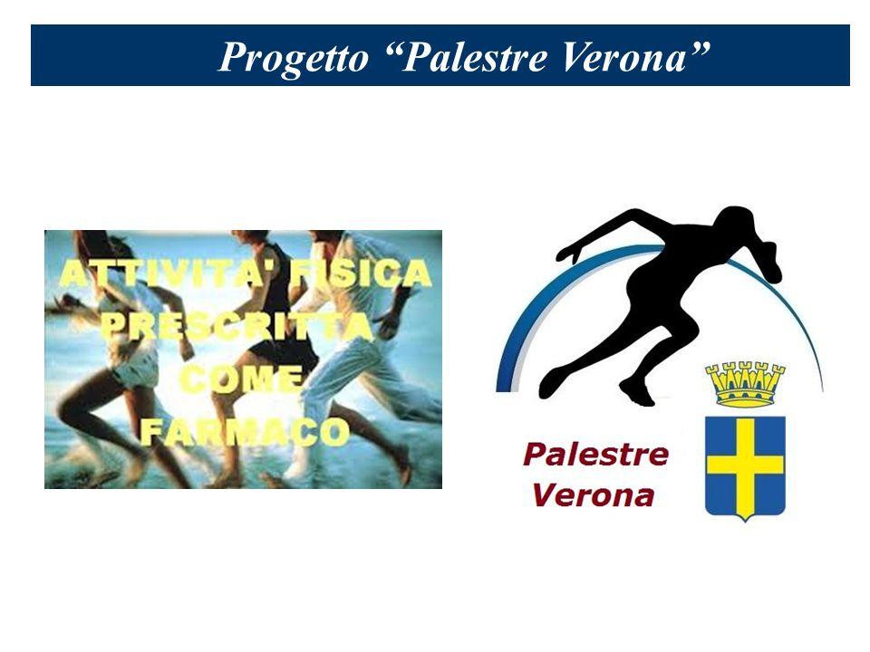 Qualita Della Vita Benessere E Salute A Verona Ppt Scaricare