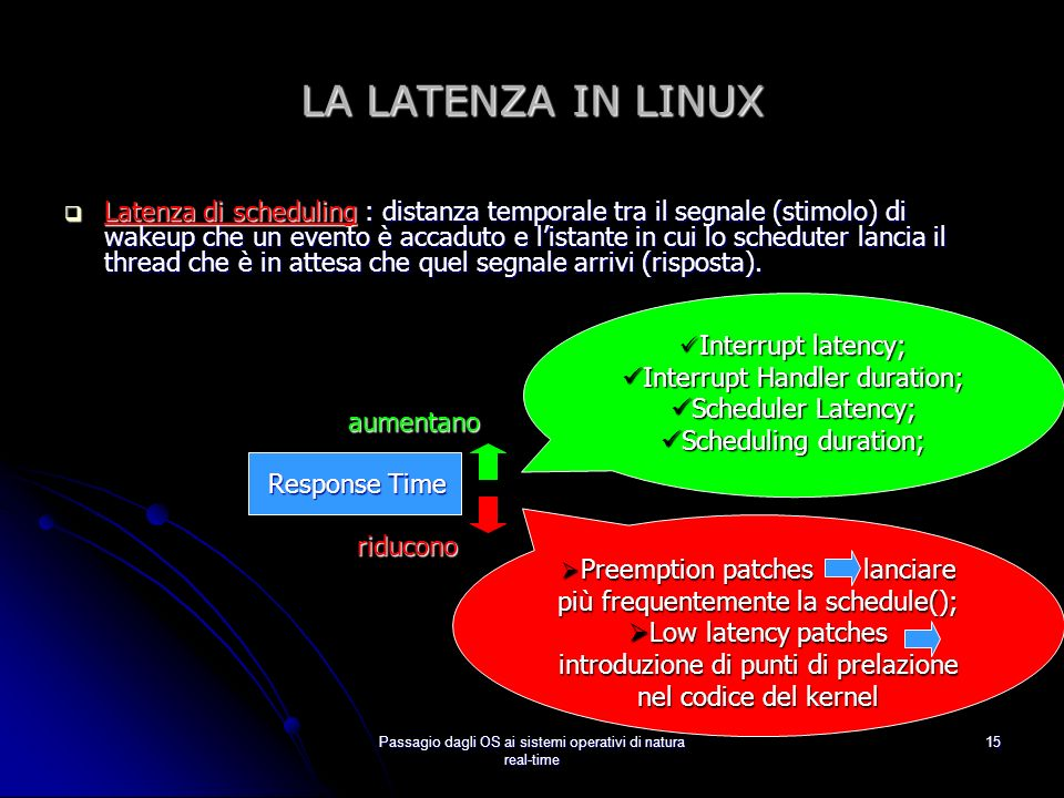 LA LATENZA IN LINUX