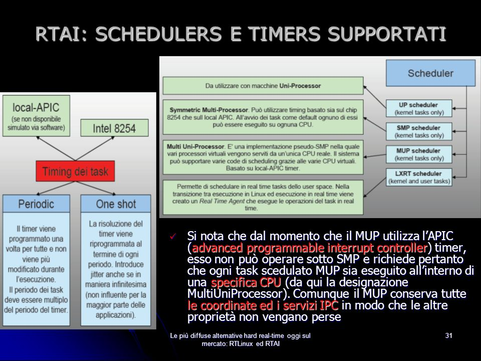 RTAI: SCHEDULERS E TIMERS SUPPORTATI