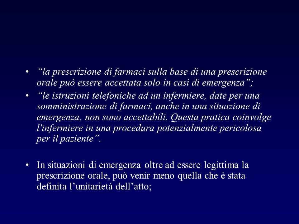 Farmaci E Infermiere Un Prontuario Per La Somministrazione.Percorrendo La Via Della Responsabilita Medicina Ferrara 16 Marzo
