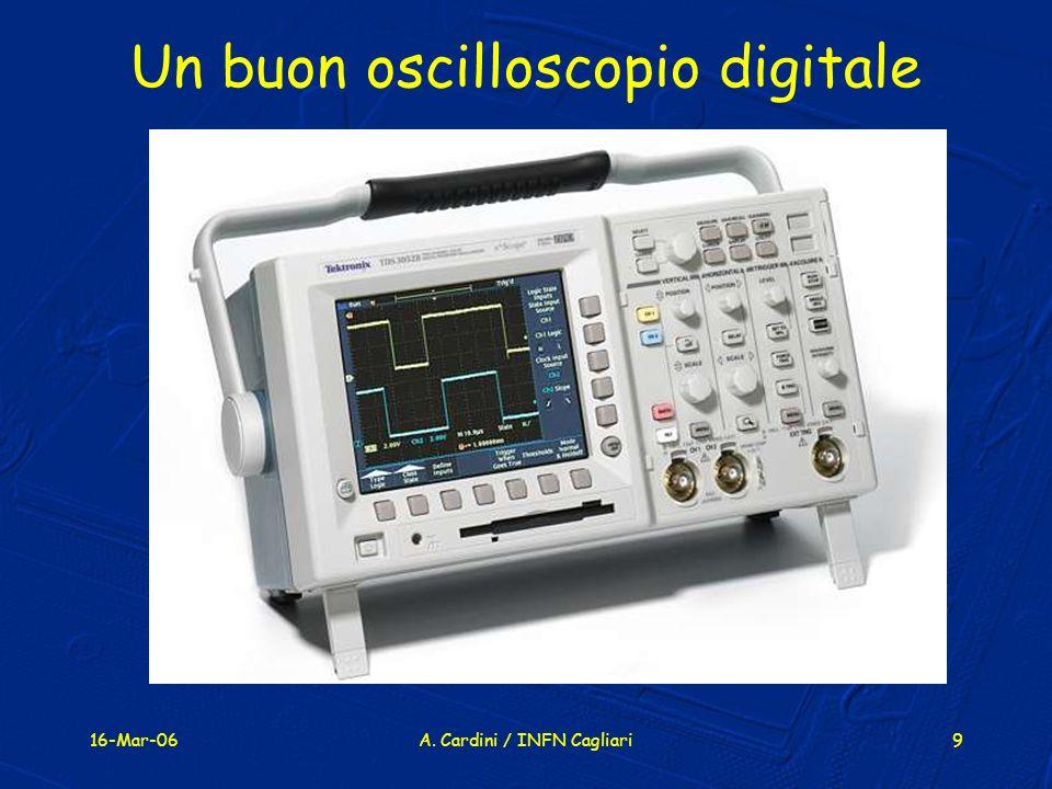 Risultati immagini per oscilloscopio