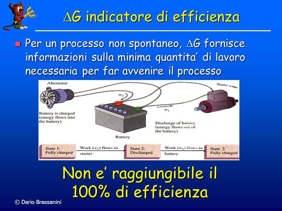 DG indicatore di efficienza