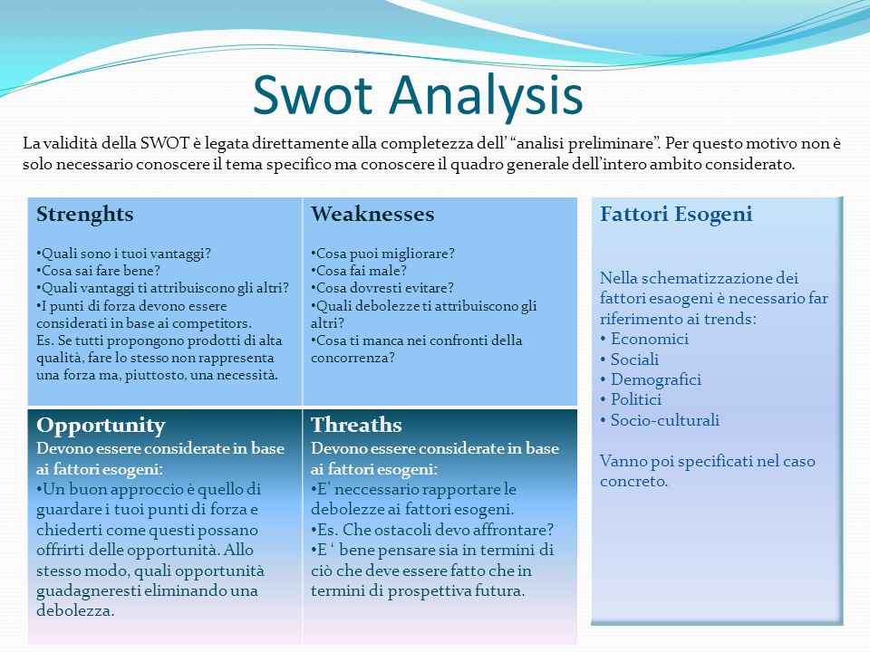 Swot Analysis Strenghts Weaknesses Opportunity Threaths