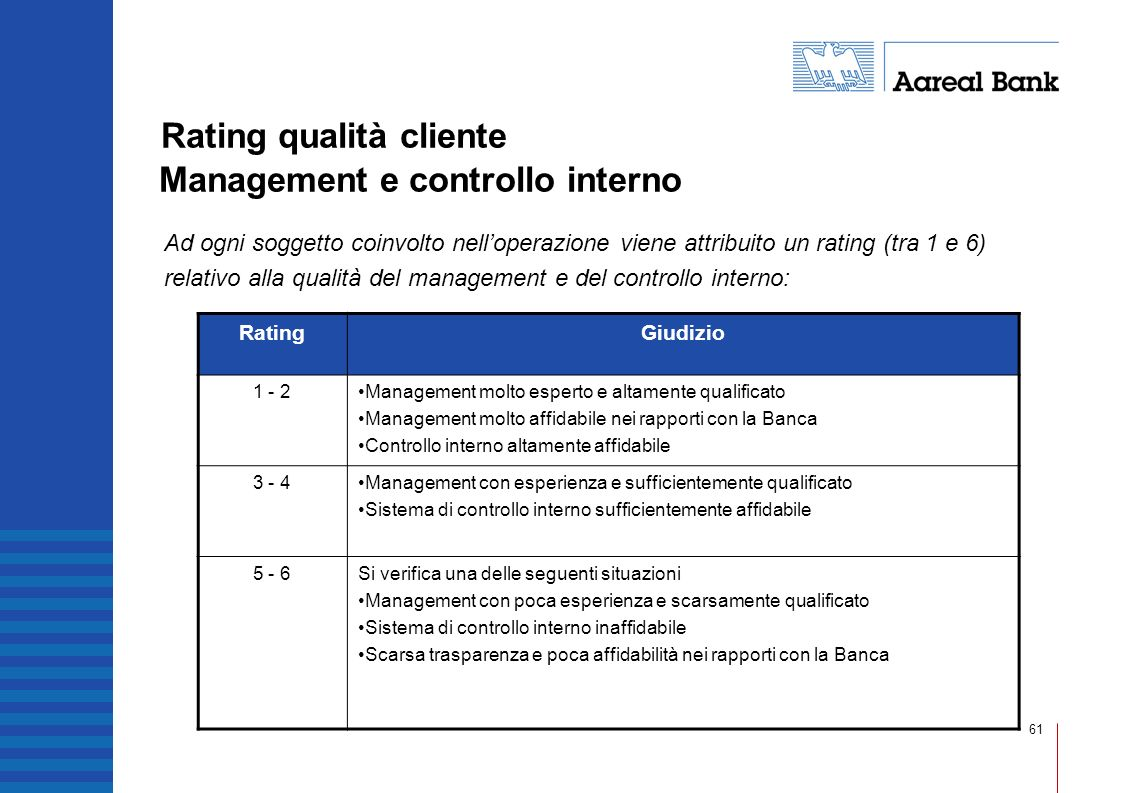 Rating qualità cliente Management e controllo interno