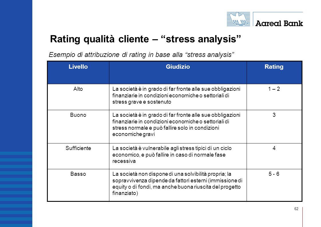 Rating qualità cliente – stress analysis