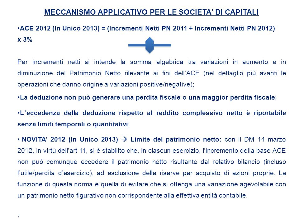 MECCANISMO APPLICATIVO PER LE SOCIETA' DI CAPITALI