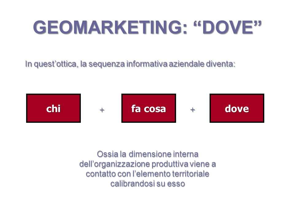 GEOMARKETING: DOVE chi fa cosa dove