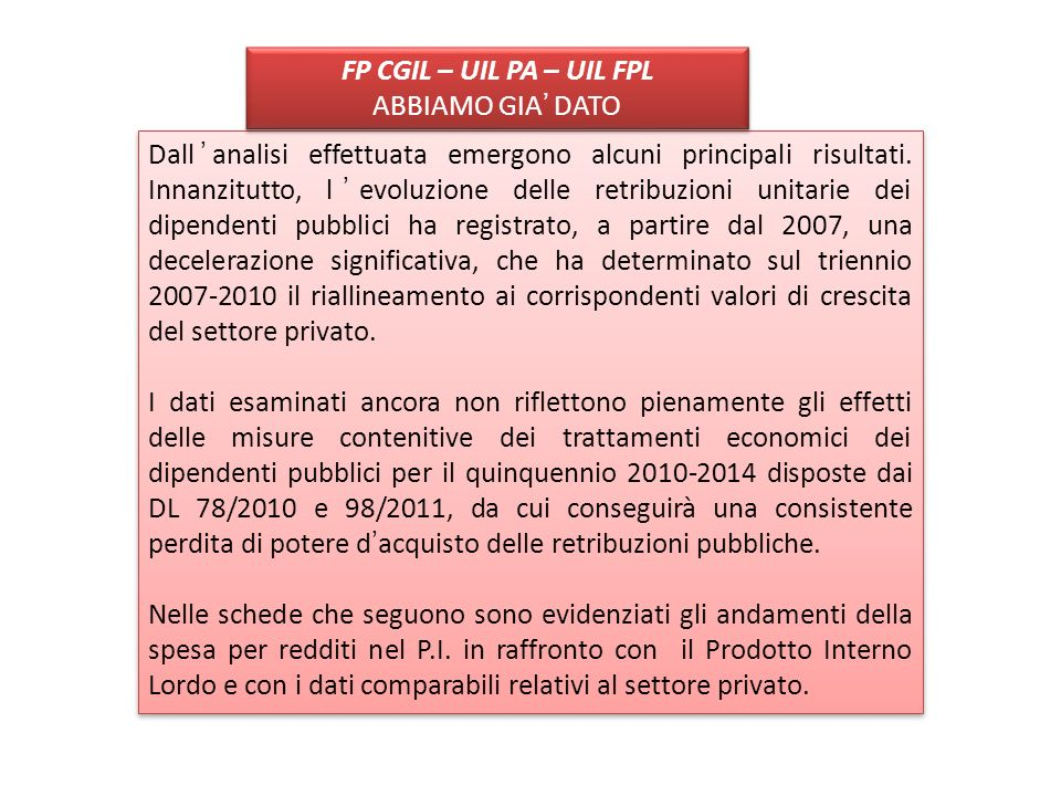 FP CGIL – UIL PA – UIL FPL ABBIAMO GIA' DATO.