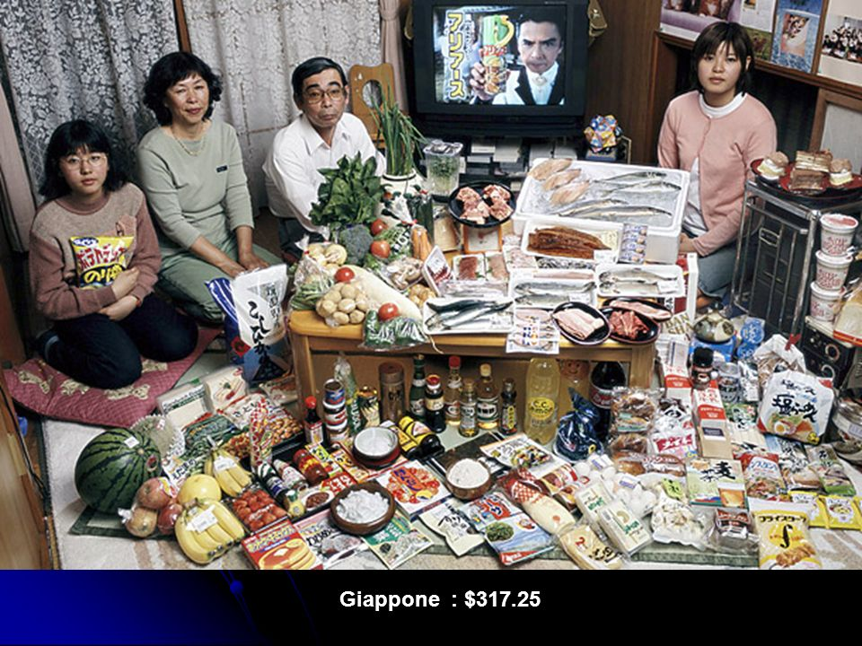 Giappone : $317.25