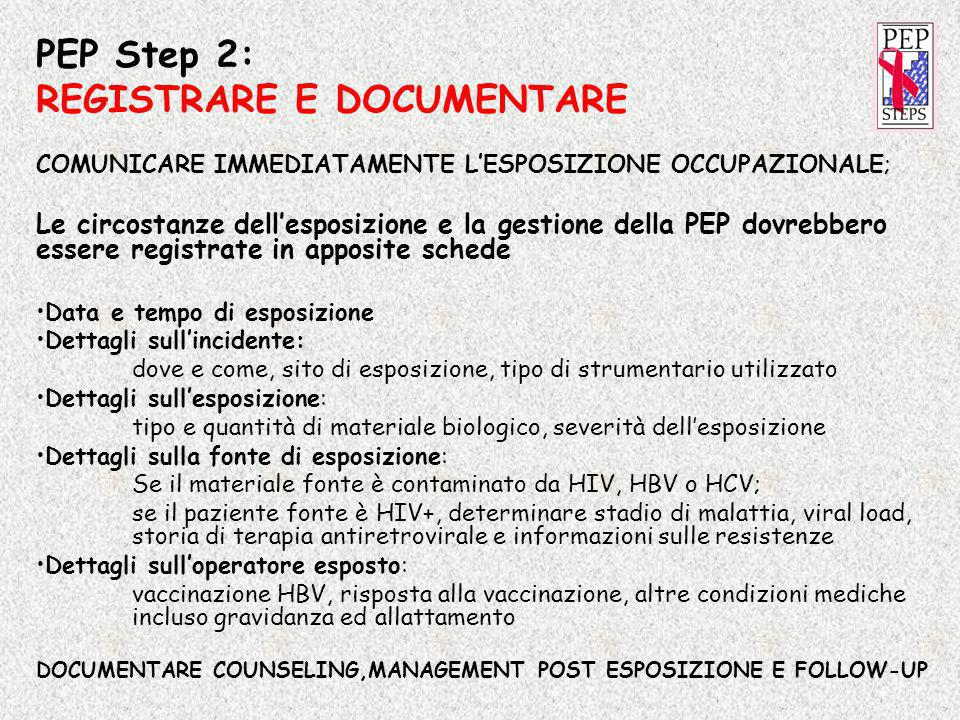 REGISTRARE E DOCUMENTARE