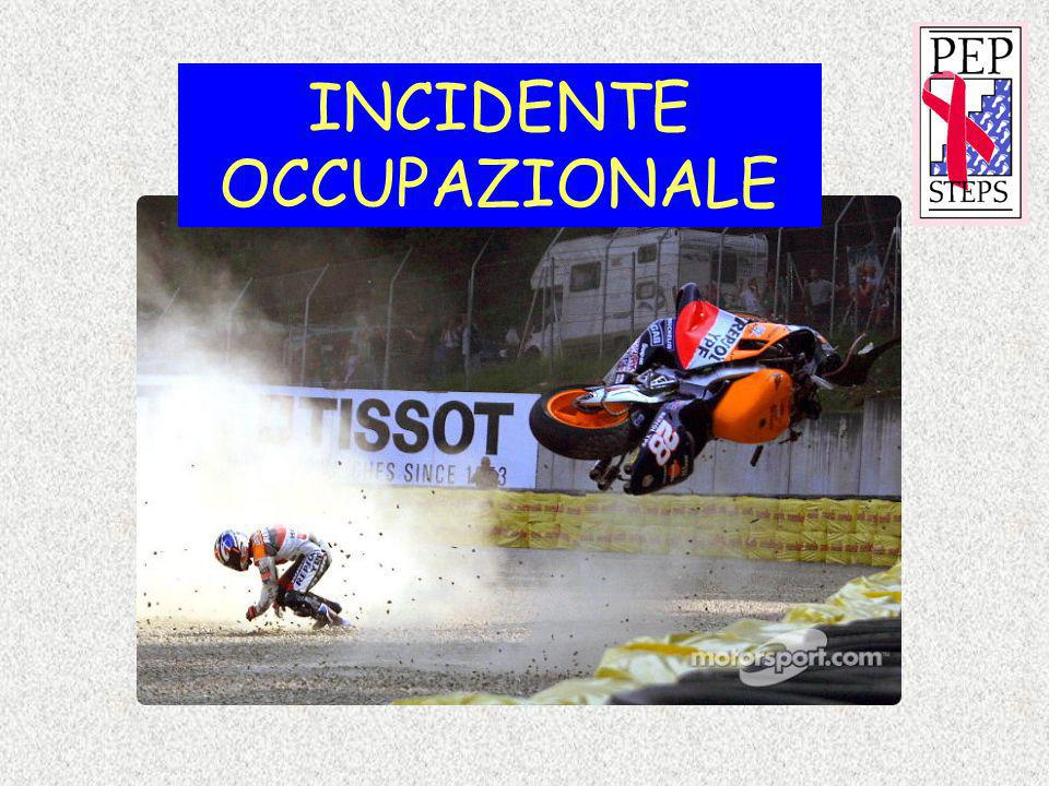 INCIDENTE OCCUPAZIONALE