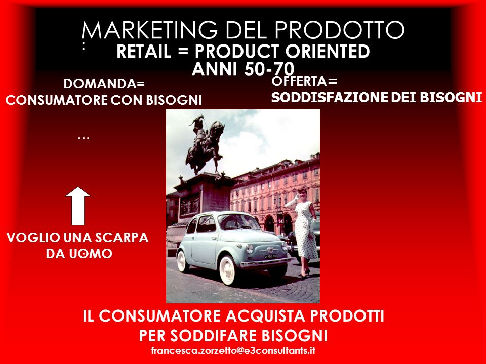 MARKETING DEL PRODOTTO RETAIL = PRODUCT ORIENTED ANNI 50-70