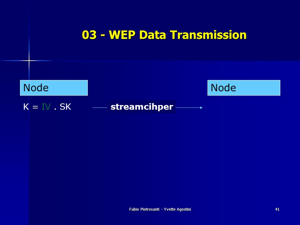 03 - WEP Data Transmission