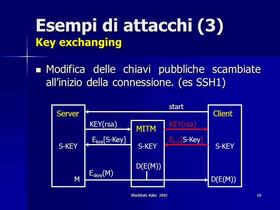 Esempi di attacchi (3) Key exchanging