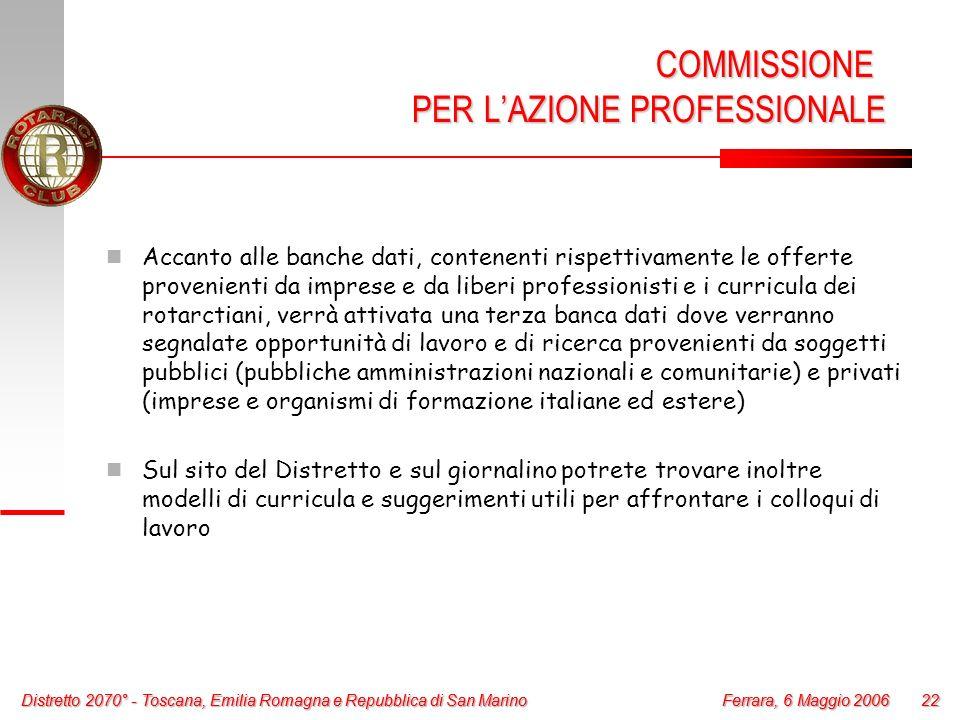 Sommario Introduzione Il Rotaract Il Distretto Il Club - ppt scaricare