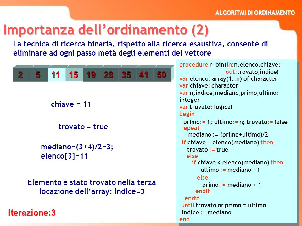 Importanza dell'ordinamento (2)