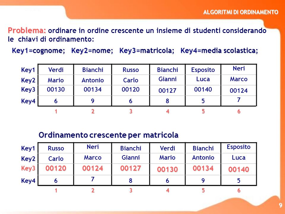 Ordinamento crescente per matricola