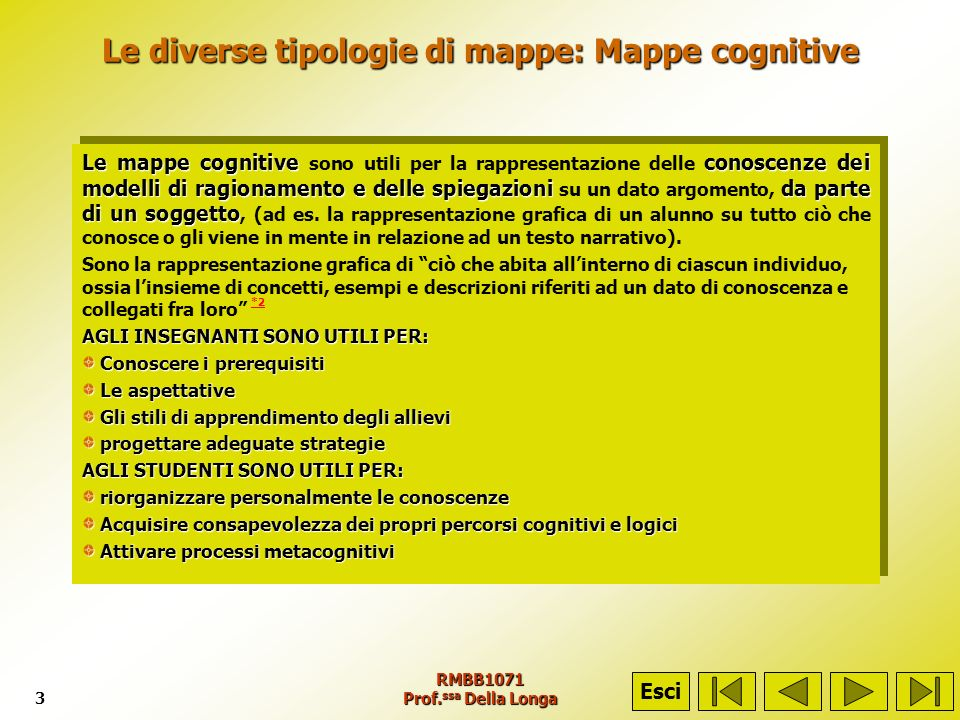 Le diverse tipologie di mappe: Mappe cognitive