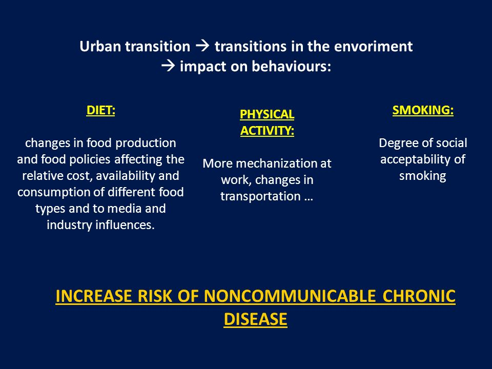 INCREASE RISK OF NONCOMMUNICABLE CHRONIC DISEASE