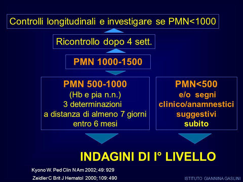 clinico/anamnestici suggestivi