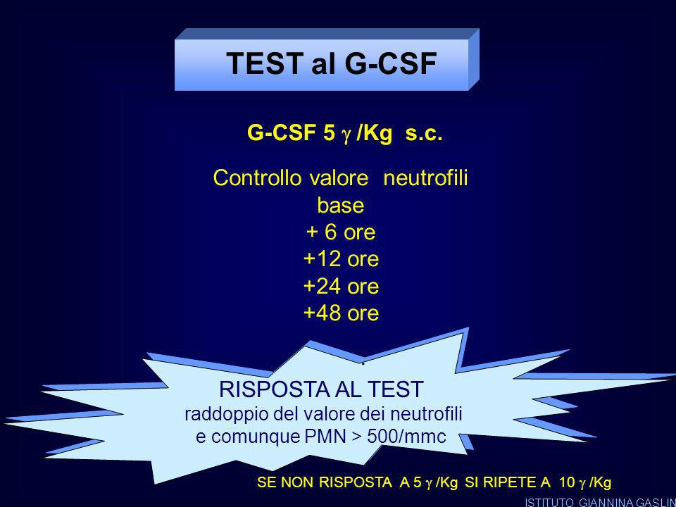 TEST al G-CSF G-CSF 5 g /Kg s.c. Controllo valore neutrofili base