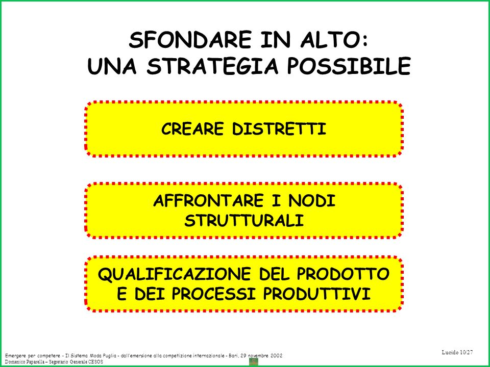 SFONDARE IN ALTO: UNA STRATEGIA POSSIBILE