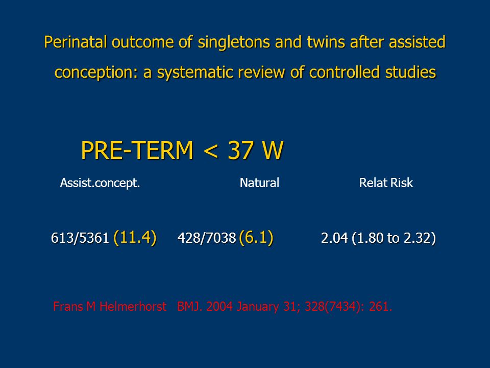 Perinatal outcome of singletons and twins after assisted conception: a systematic review of controlled studies