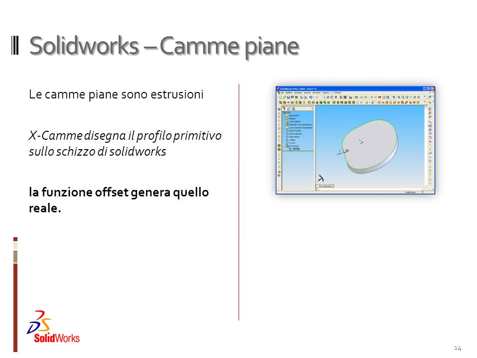 Solidworks – Camme piane